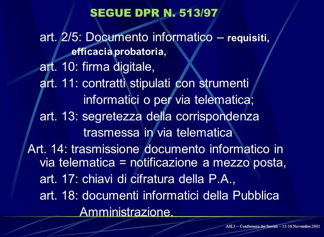 IN ITALIA - 3 NORMATIVA SULLA FIRMA DIGITALE: - D.P.R.