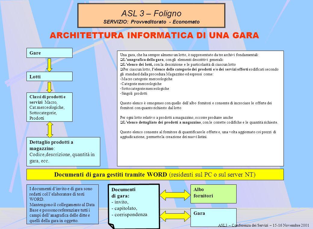 ASL 3 – Foligno SERVIZIO: Provveditorato - Economato SCHEDA FORNITORE (DATI ANAGRAFICI E COLLEGAMENTI ALLE CAT_MER FORNITORI PASSWORD DI CONSULTAZIONE CONSULTAZIO NE MACRO CAT_MER PRODOTTI AGGIORNAMENTO SCHEDA FORNITORE EVENTUALE IMPLEMENTAZIONE SCHEDE FORNITORI DA CONVALIDARE INSERIMENTO SCHEDE CONVALIDATE PROVVEDITORATO AGGIORNAMENTO ELENCO FORNITORI ASL3 – Conferenza dei Servizi – 15-16 Novembre 2001