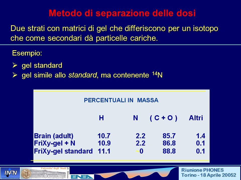 Riunione PHONES Torino - 18 Aprile 20052 Metodo di separazione delle dosi Due strati con matrici di gel che differiscono per un isotopo che come secon