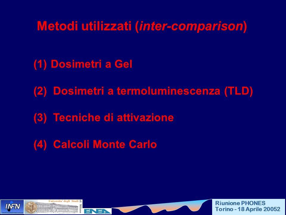 Metodi utilizzati (inter-comparison) (1) Dosimetri a Gel (2) Dosimetri a termoluminescenza (TLD) (3) Tecniche di attivazione (4) Calcoli Monte Carlo R