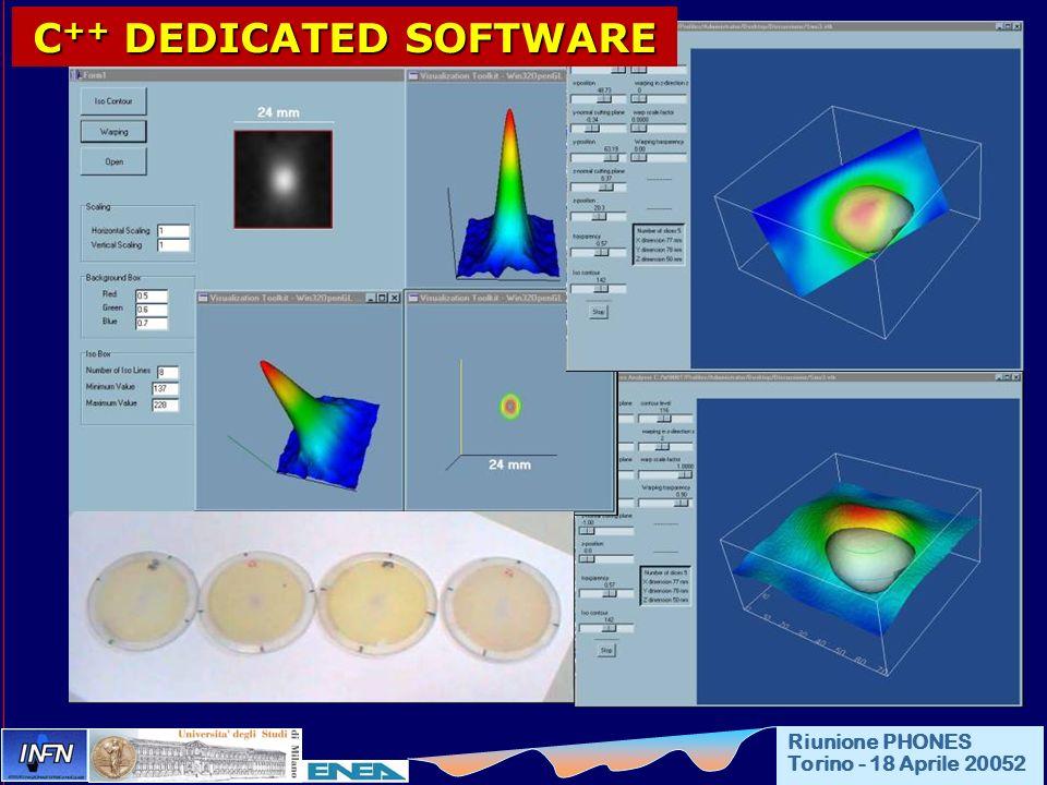 C ++ DEDICATED SOFTWARE Riunione PHONES Torino - 18 Aprile 20052
