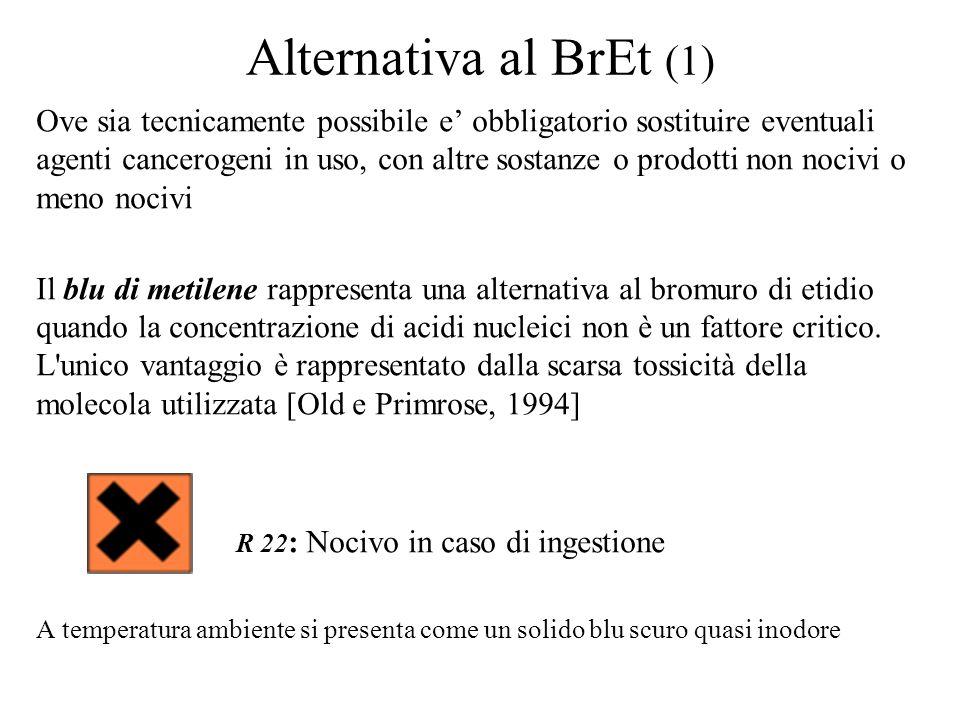 Alternativa al BrEt (1) Ove sia tecnicamente possibile e obbligatorio sostituire eventuali agenti cancerogeni in uso, con altre sostanze o prodotti no