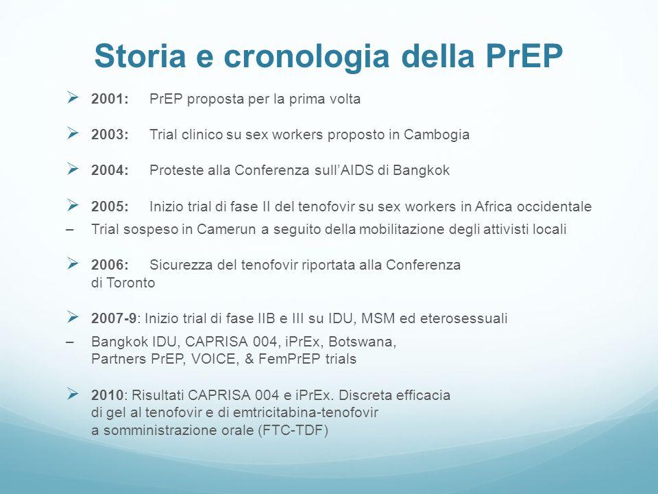 Storia e cronologia della PrEP 2001:PrEP proposta per la prima volta 2003:Trial clinico su sex workers proposto in Cambogia 2004:Proteste alla Confere