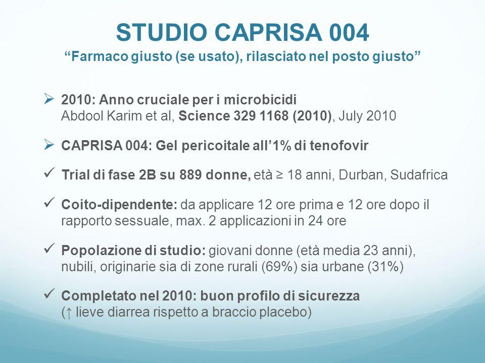 STUDIO CAPRISA 004 Farmaco giusto (se usato), rilasciato nel posto giusto 2010: Anno cruciale per i microbicidi Abdool Karim et al, Science 329 1168 (