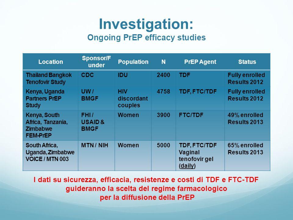 I dati su sicurezza, efficacia, resistenze e costi di TDF e FTC-TDF guideranno la scelta del regime farmacologico per la diffusione della PrEP Investi