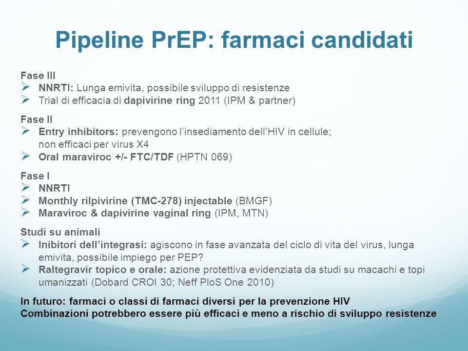 Pipeline PrEP: farmaci candidati Fase III NNRTI: Lunga emivita, possibile sviluppo di resistenze Trial di efficacia di dapivirine ring 2011 (IPM & par