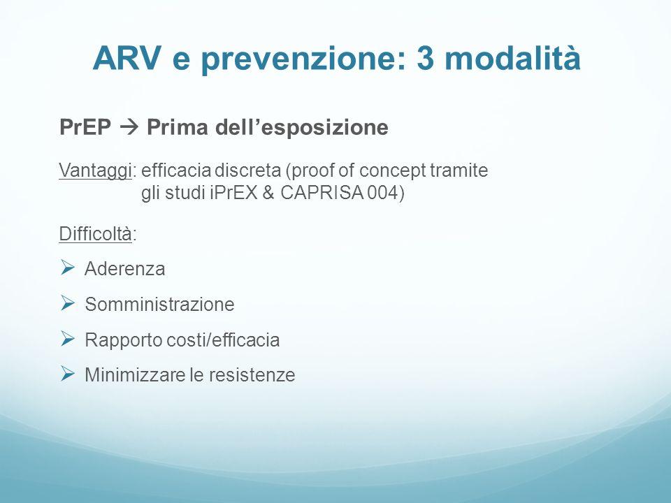 ARV e prevenzione: 3 modalità PrEP Prima dellesposizione Vantaggi: efficacia discreta (proof of concept tramite gli studi iPrEX & CAPRISA 004) Diffico