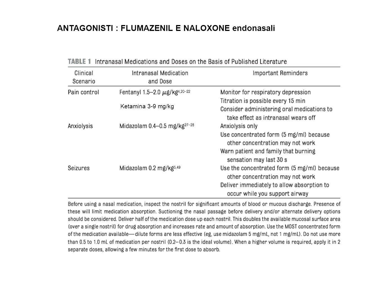 Ketamina 3-9 mg/kg ANTAGONISTI : FLUMAZENIL E NALOXONE endonasali