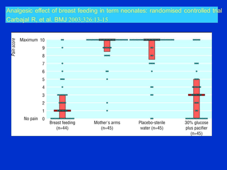 LAT gel : non serve la locale liniezione di anestetico locale produce discomfort, aumenta ansia da ago, distorce i margini della ferita Lidocaina 4% : analgesia pronta Adrenalina 0.1% : vasocostrizione Tetracaina 0.5% : analgesia long lasting 2-5 ml in sede per 30-40 minuti (valuta su vasocostrizione) basso costo: 3-5 ml 70 centesimi di euro