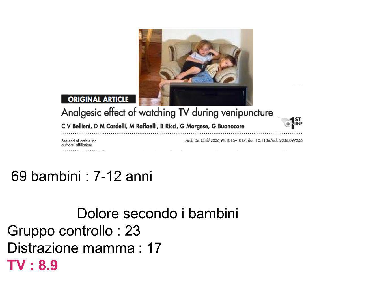 Dolore secondo i bambini Gruppo controllo : 23 Distrazione mamma : 17 TV : 8.9 69 bambini : 7-12 anni