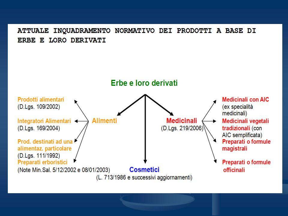 La Legislazione cosmetica del farmacista Dr. Franco Bettiol