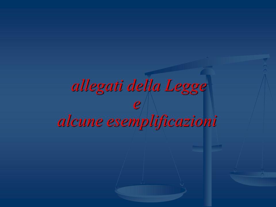 allegati della Legge e alcune esemplificazioni