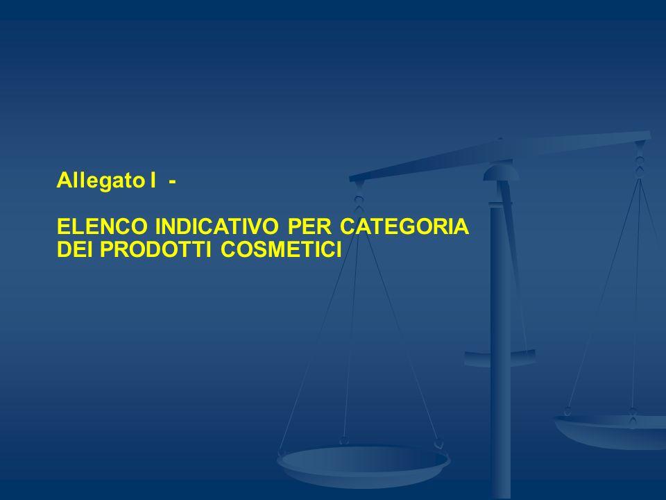 Allegato I - ELENCO INDICATIVO PER CATEGORIA DEI PRODOTTI COSMETICI