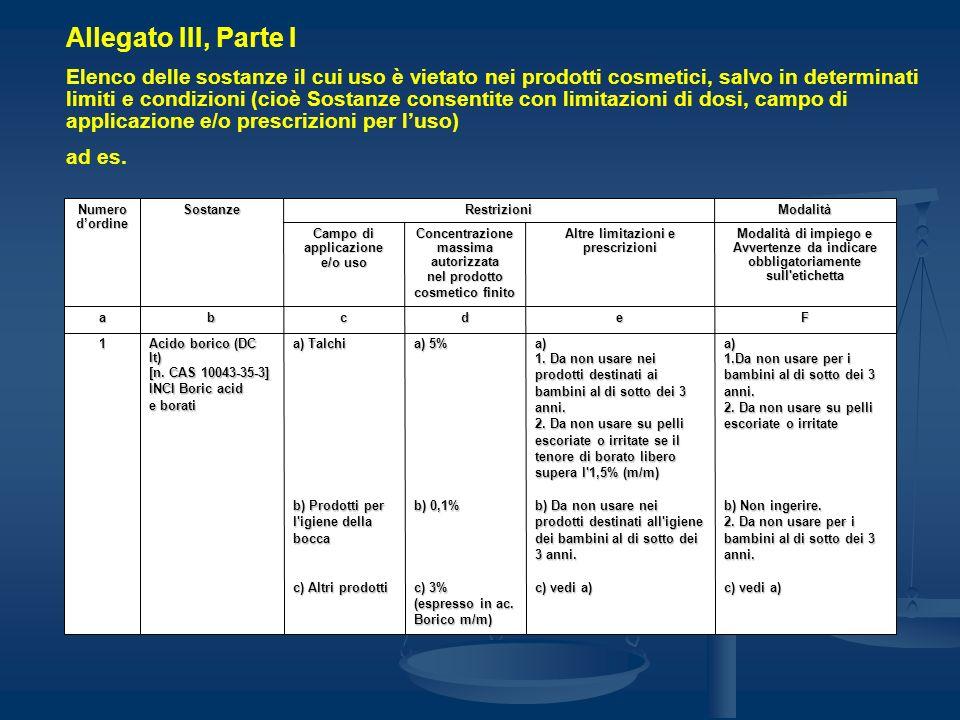 Allegato III, Parte I Elenco delle sostanze il cui uso è vietato nei prodotti cosmetici, salvo in determinati limiti e condizioni (cioè Sostanze conse