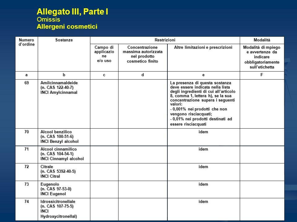 Allegato III, Parte I Omissis Allergeni cosmetici Numero dordine SostanzeRestrizioniModalità Campo di applicazio ne e/o uso Concentrazione massima aut