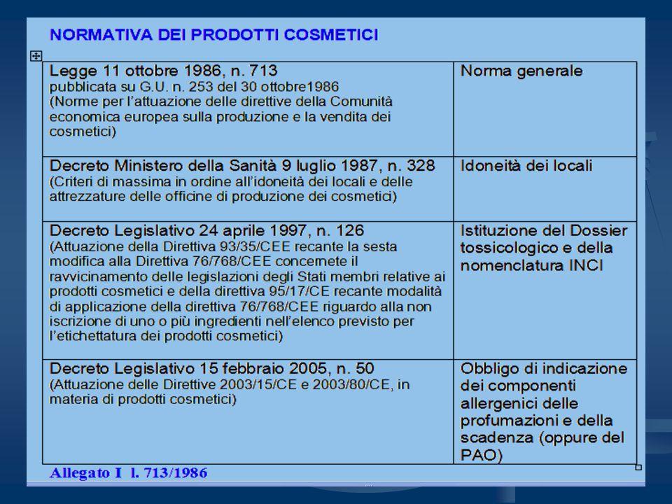 Legge 11 Ottobre 1986, N.713 4.2 Tali strutture devono essere ben distinte e separate dai locali adibiti a magazzino, produzione, confezionamento e vendita dei prodotti cosmetici.