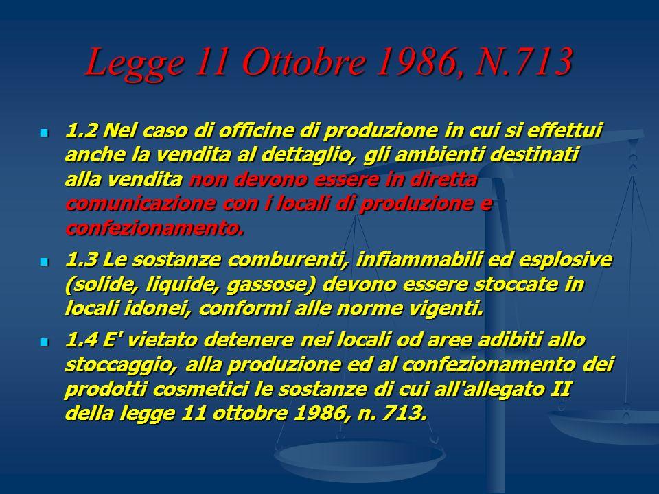Legge 11 Ottobre 1986, N.713 1.2 Nel caso di officine di produzione in cui si effettui anche la vendita al dettaglio, gli ambienti destinati alla vend
