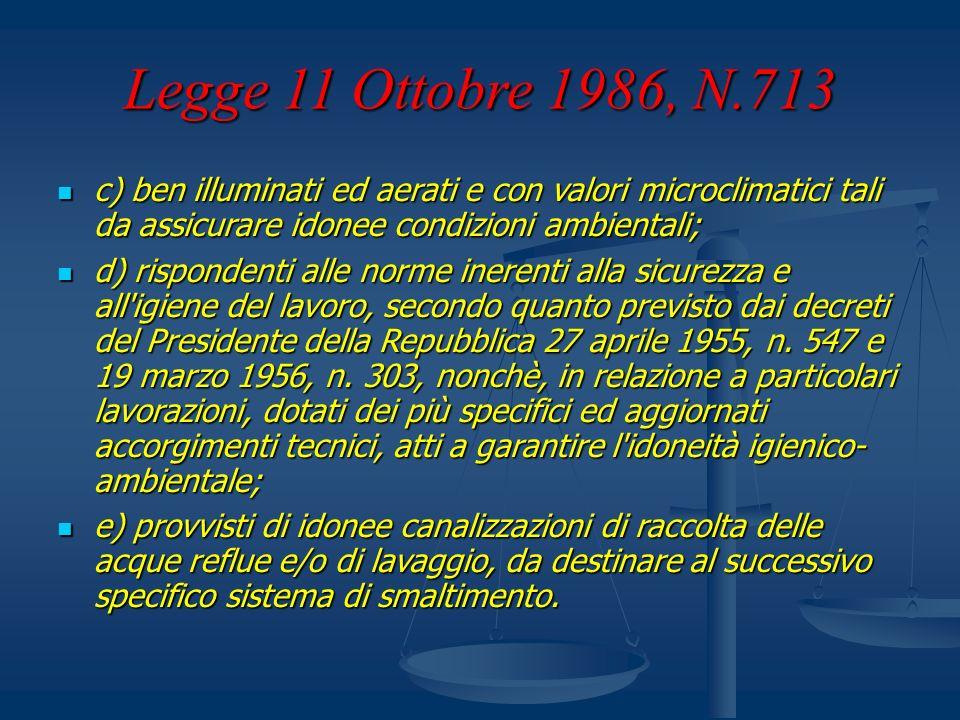 Legge 11 Ottobre 1986, N.713 c) ben illuminati ed aerati e con valori microclimatici tali da assicurare idonee condizioni ambientali; c) ben illuminat