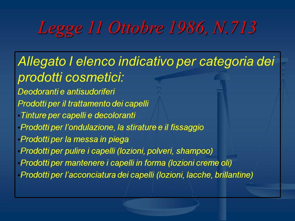 Allegato I elenco indicativo per categoria dei prodotti cosmetici: Deodoranti e antisudoriferi Prodotti per il trattamento dei capelli Tinture per cap