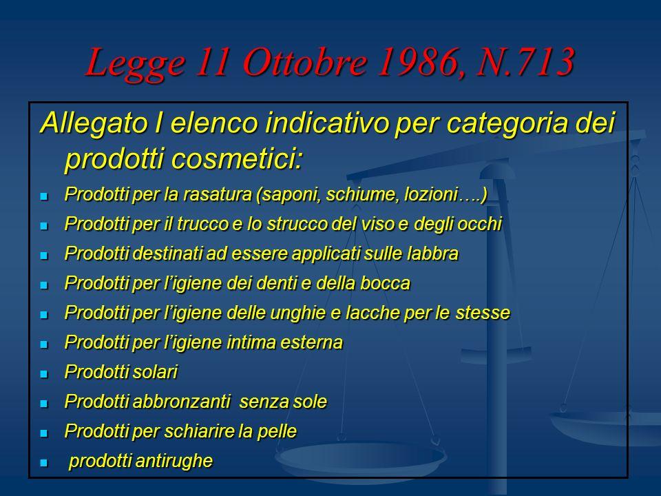 Legge 11 Ottobre 1986, N.713 Produzione e confezionamento di cosmetici: le lavorazioni cosmetiche devono esser eseguite in locale/i distinto/i da quelli adibiti alla preparazione dei medicinali o degli eventuali prodotti alimentari.