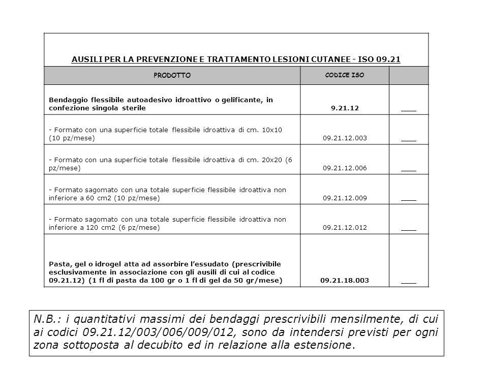 AUSILI PER LA PREVENZIONE E TRATTAMENTO LESIONI CUTANEE - ISO 09.21 PRODOTTO CODICE ISO Bendaggio flessibile autoadesivo idroattivo o gelificante, in