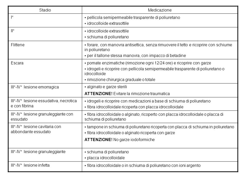 Ambulatorio ferite difficili USL8 Arezzo Richiesta MMG Appuntamento CUP punto erogante 1647 Telefono 0575 255451 chirurgia Arezzo Dr.