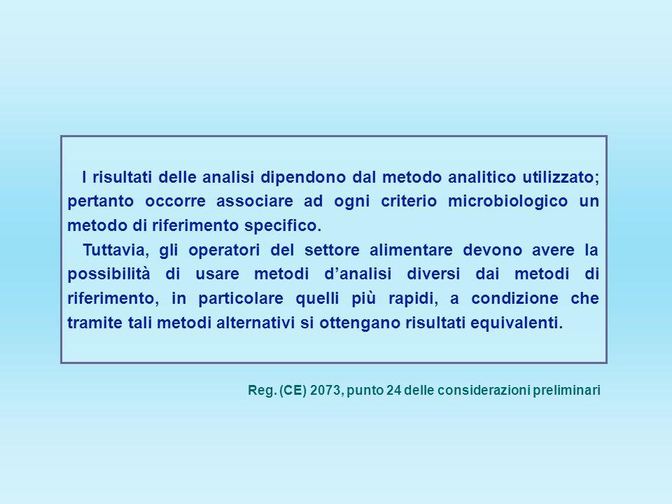I risultati delle analisi dipendono dal metodo analitico utilizzato; pertanto occorre associare ad ogni criterio microbiologico un metodo di riferimen