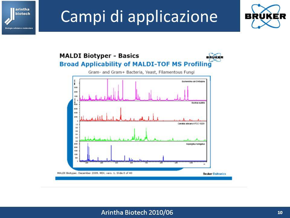 Campi di applicazione 10 Arintha Biotech 2010/06
