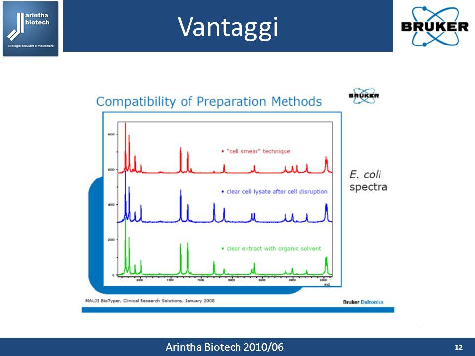 Vantaggi 12 Arintha Biotech 2010/06