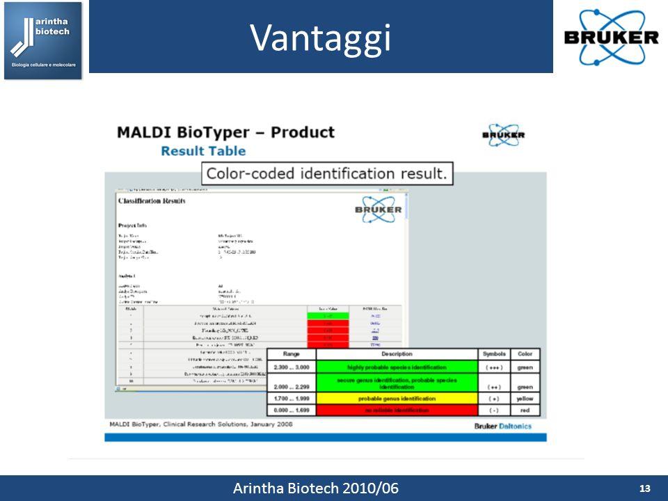 Vantaggi 13 Arintha Biotech 2010/06