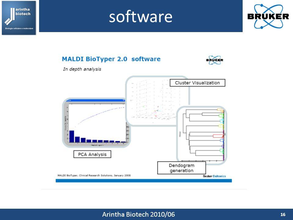 software 16 Arintha Biotech 2010/06