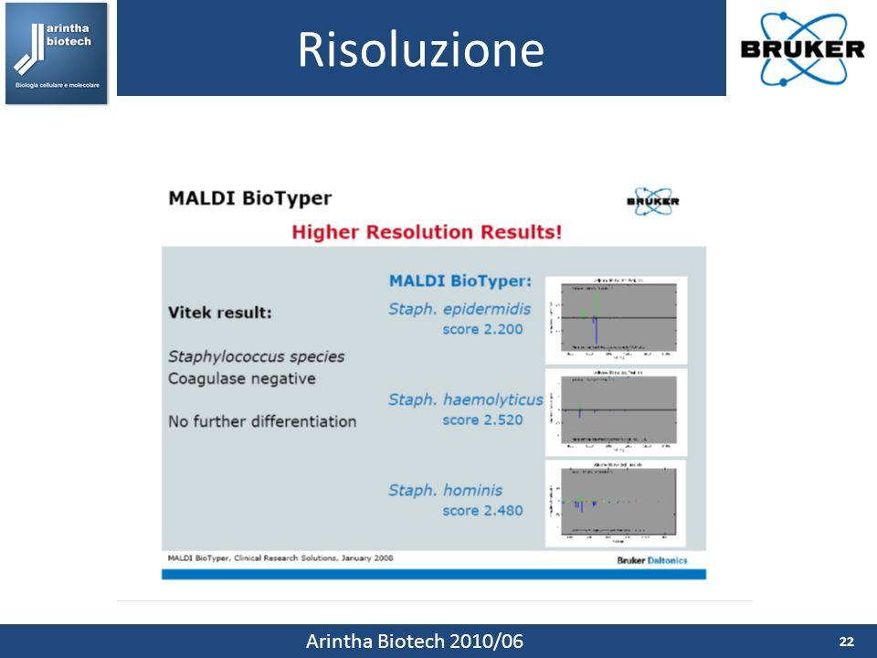 Risoluzione 22 Arintha Biotech 2010/06