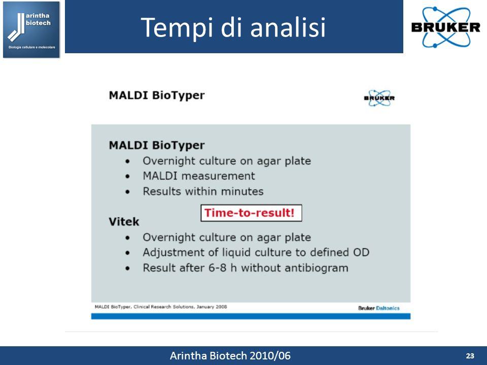 Tempi di analisi 23 Arintha Biotech 2010/06