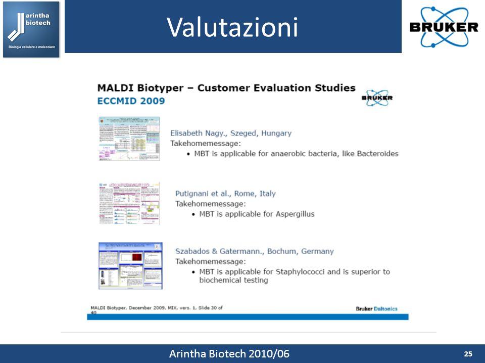 Valutazioni 25 Arintha Biotech 2010/06