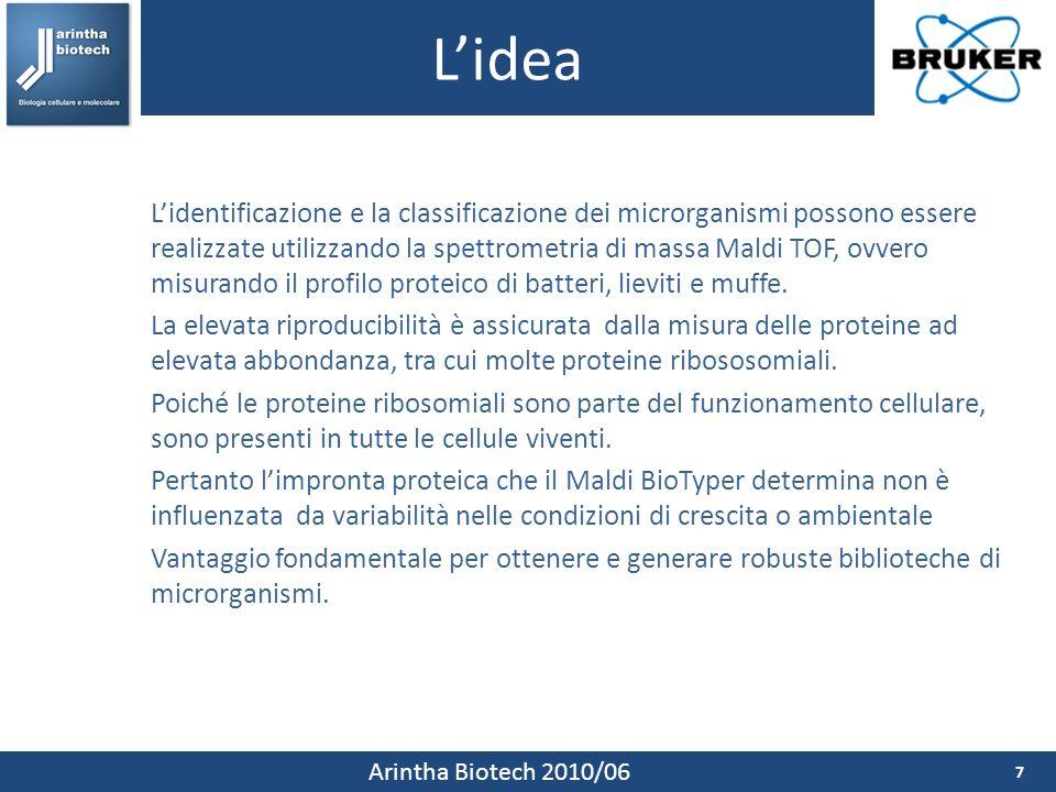 MALDI TOF MS 8 Arintha Biotech 2010/06