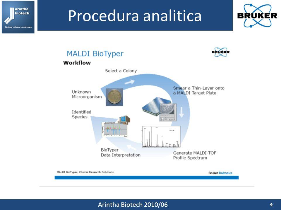 Procedura analitica 9 Arintha Biotech 2010/06