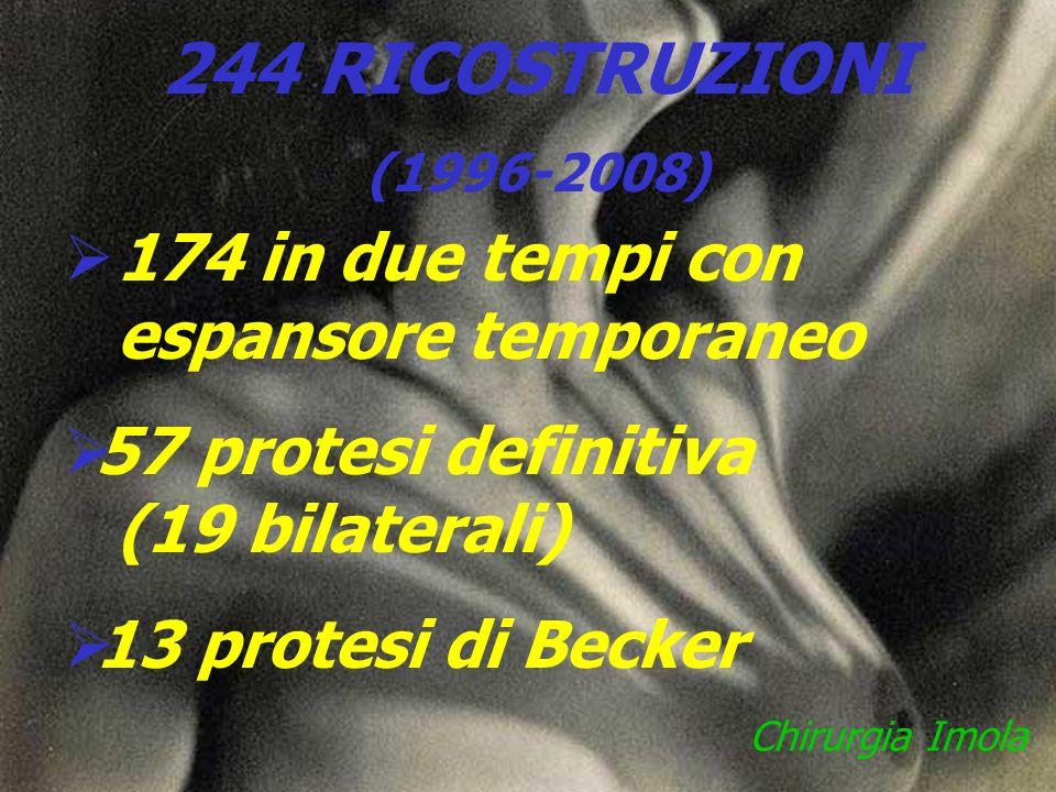 244 RICOSTRUZIONI (1996-2008) 174 in due tempi con espansore temporaneo 57 protesi definitiva (19 bilaterali) 13 protesi di Becker Chirurgia Imola