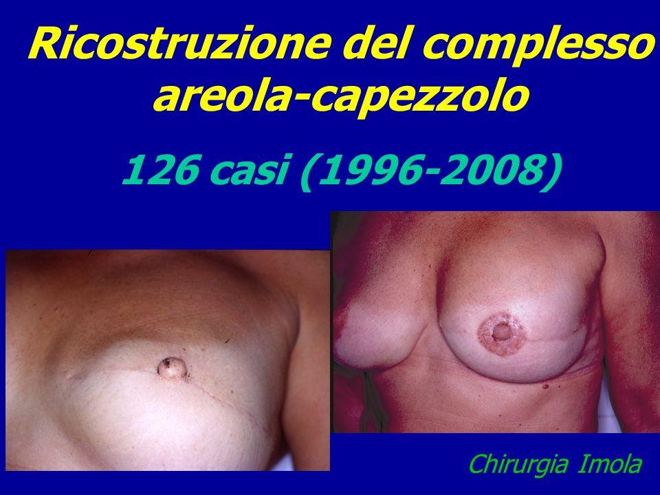 Ricostruzione del complesso areola-capezzolo 126 casi (1996-2008) Chirurgia Imola