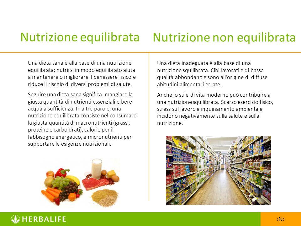 N Nutrizione equilibrata Una dieta sana è alla base di una nutrizione equilibrata; nutrirsi in modo equilibrato aiuta a mantenere o migliorare il bene