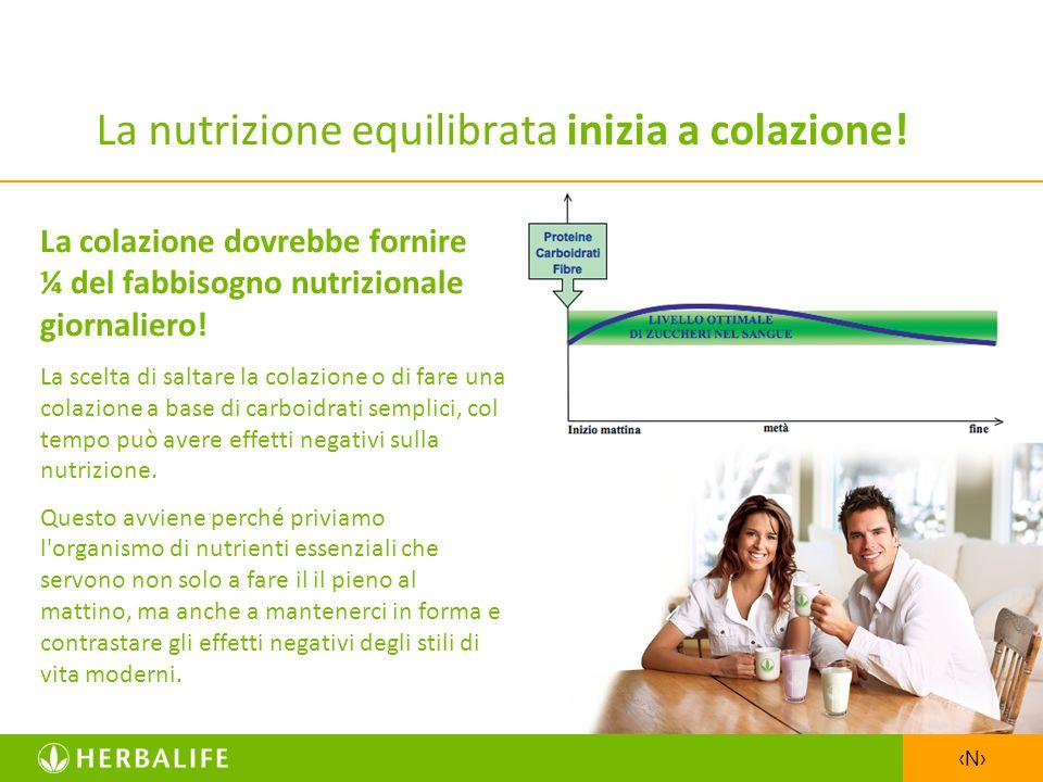 N La nutrizione equilibrata inizia a colazione! La colazione dovrebbe fornire ¼ del fabbisogno nutrizionale giornaliero! La scelta di saltare la colaz