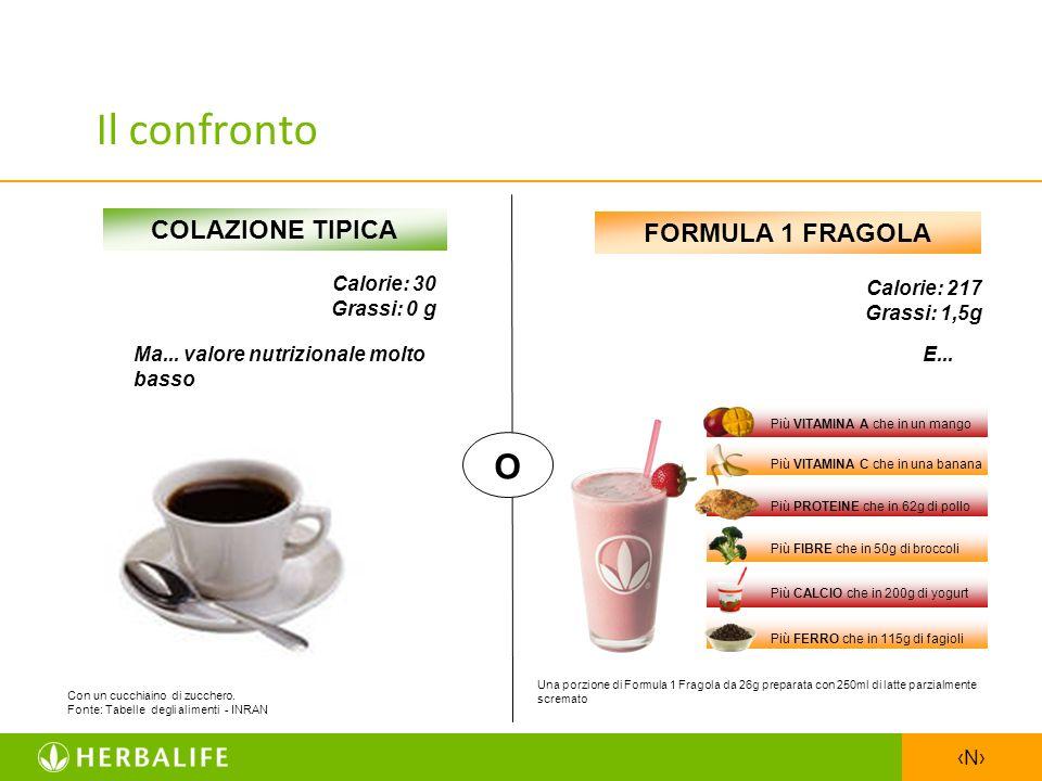 N Il confronto COLAZIONE TIPICA FORMULA 1 FRAGOLA Calorie: 30 Grassi: 0 g Con un cucchiaino di zucchero. Fonte: Tabelle degli alimenti - INRAN O Più V