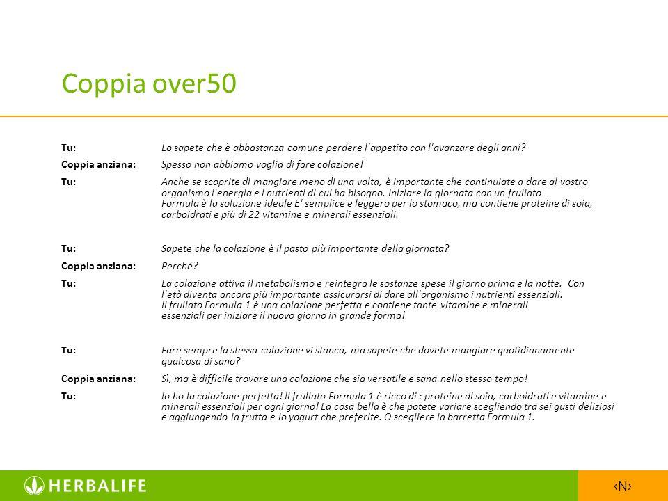 N Coppia over50 Tu:Lo sapete che è abbastanza comune perdere l'appetito con l'avanzare degli anni? Coppia anziana:Spesso non abbiamo voglia di fare co