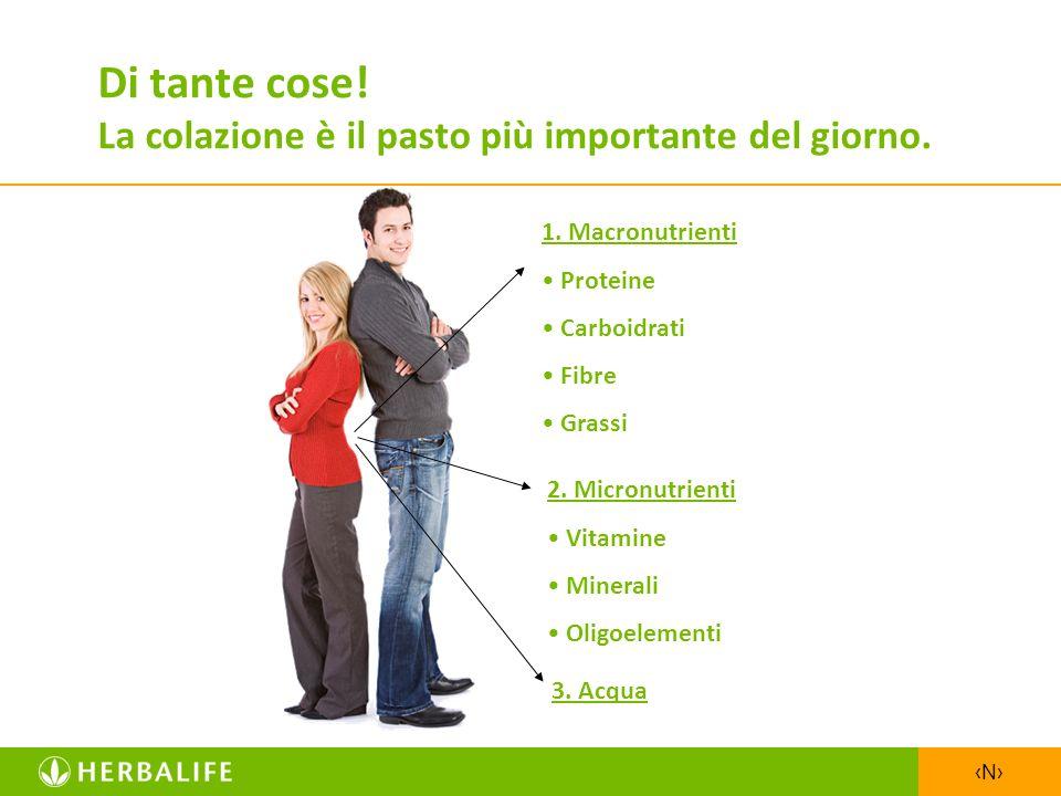 N Il confronto COLAZIONE TIPICA FORMULA 1 FRAGOLA Calorie: 30 Grassi: 0 g Con un cucchiaino di zucchero.