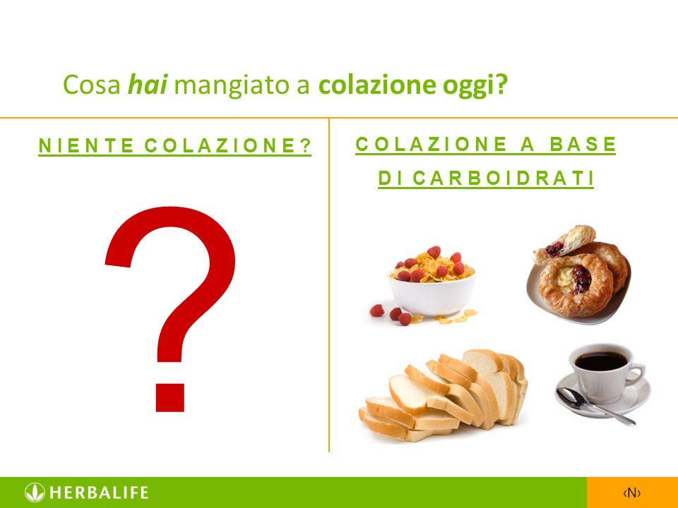 N La tua colazione Colazione a base di carboidrati semplici Saltare la colazione può avere degli effetti negativi.