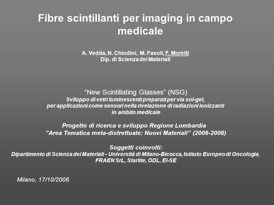 Fibre scintillanti per imaging in campo medicale A. Vedda, N. Chiodini, M. Fasoli, F. Moretti Dip. di Scienza dei Materiali Milano, 17/10/2006 New Sci