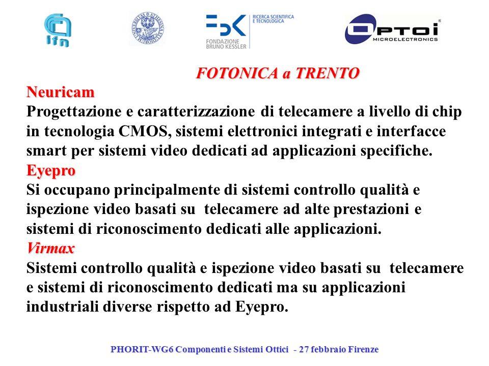 PHORIT-WG6 Componenti e Sistemi Ottici - 27 febbraio Firenze FOTONICA a TRENTO Neuricam Progettazione e caratterizzazione di telecamere a livello di c