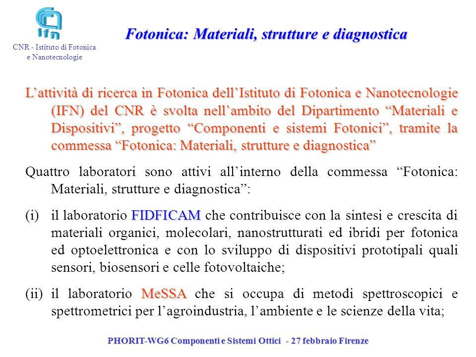 PHORIT-WG6 Componenti e Sistemi Ottici - 27 febbraio Firenze CNR - Istituto di Fotonica e Nanotecnologie Fotonica: Materiali, strutture e diagnostica