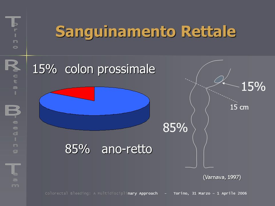 Sanguinamento Rettale 85% ano-retto (Varnava, 1997) 15% colon prossimale Colorectal Bleeding: A Multidisciplinary Approach - Torino, 31 Marzo – 1 Apri