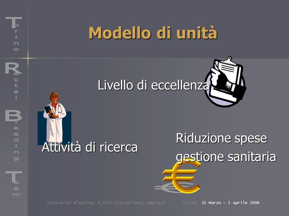 Modello di unità Livello di eccellenza Colorectal Bleeding: A Multidisciplinary Approach - Torino, 31 Marzo – 1 Aprile 2006 Riduzione spese gestione s