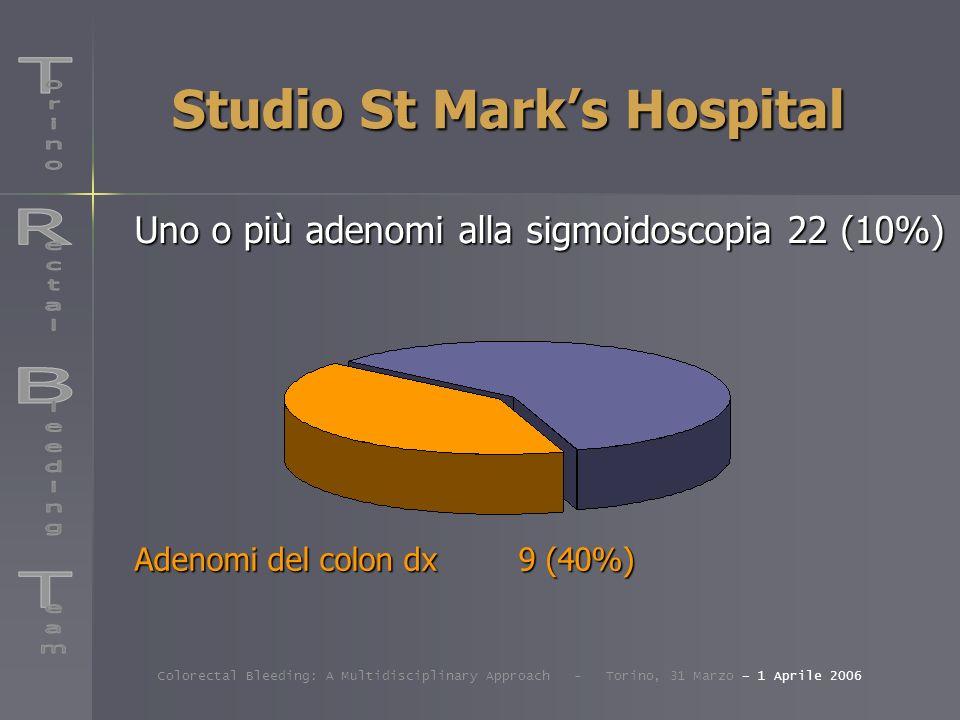 Studio St Marks Hospital Colorectal Bleeding: A Multidisciplinary Approach - Torino, 31 Marzo – 1 Aprile 2006 Uno o più adenomi alla sigmoidoscopia 22